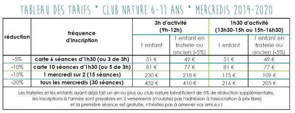 tarifs clubs nature 2019-2020
