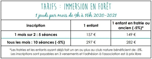 tarif IEF 2020-21
